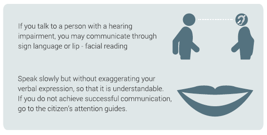 Figure 3 - Example of the guide for people with hearing disabilities