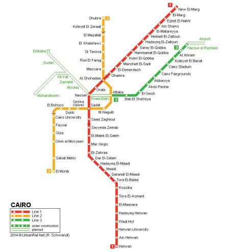 Figure 1. Cairo Metro Network Line